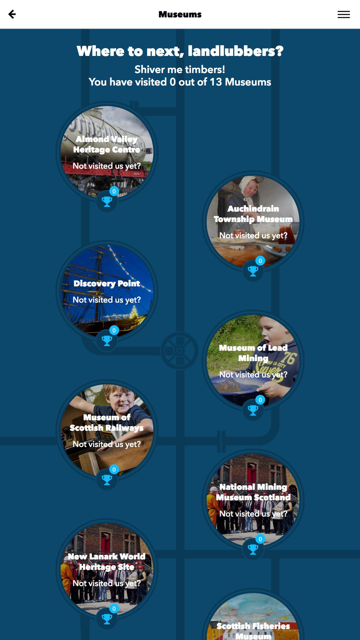 Go Industrial App: Museums