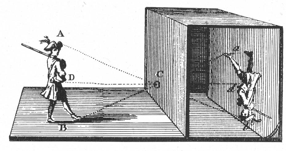 camera obscura image