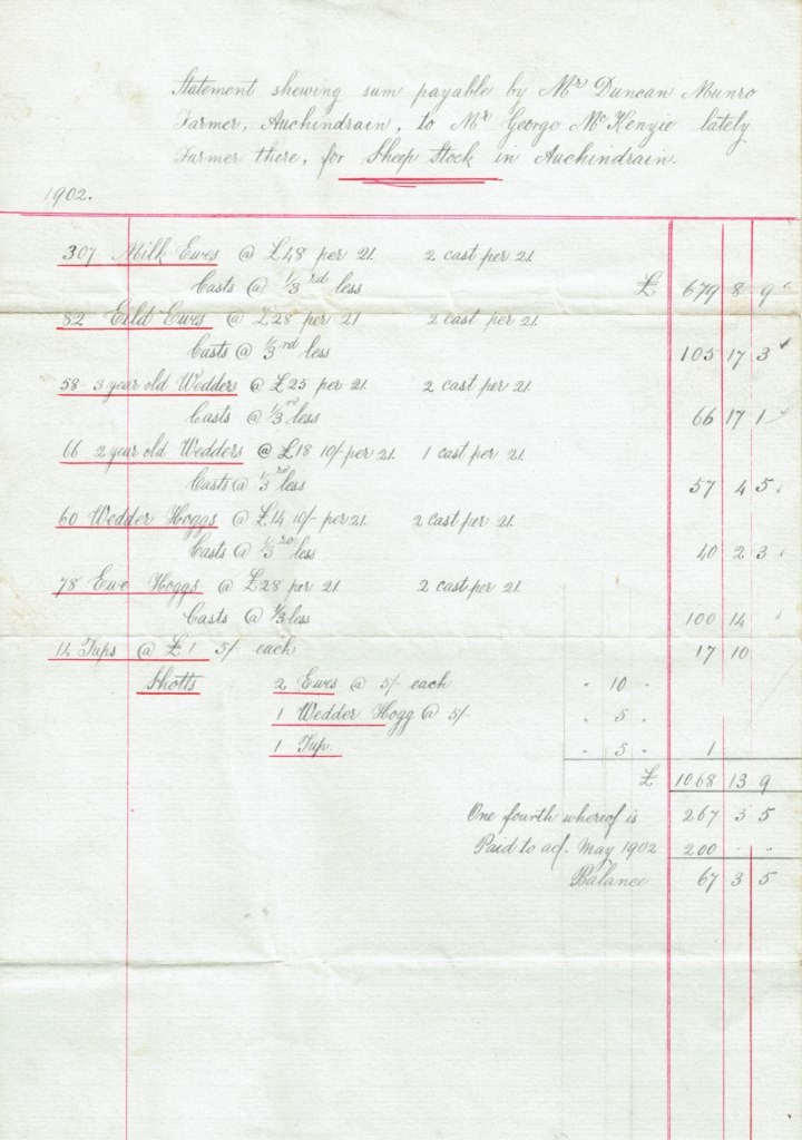 Handwritten document in red and black ink